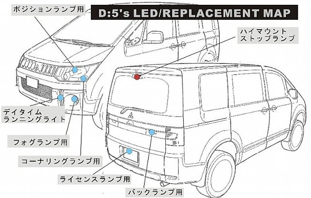 D5 LED MAP