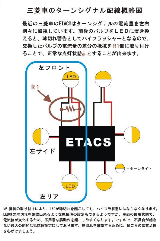 三菱ウインカー概略図
